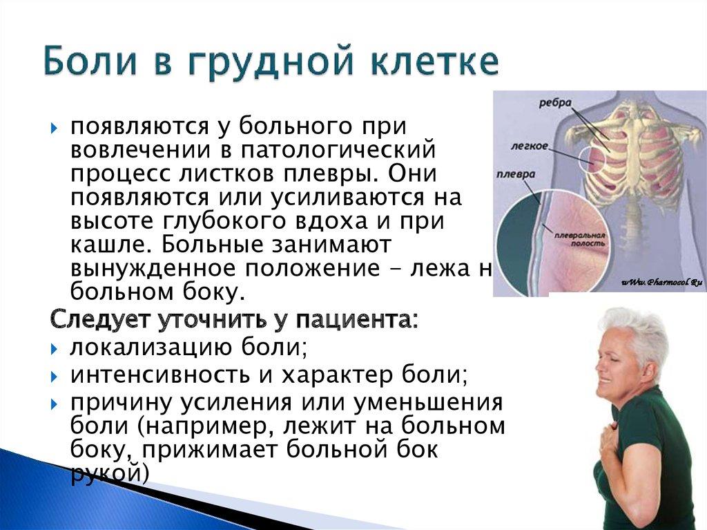 Сильная боль в грудной клетке справа