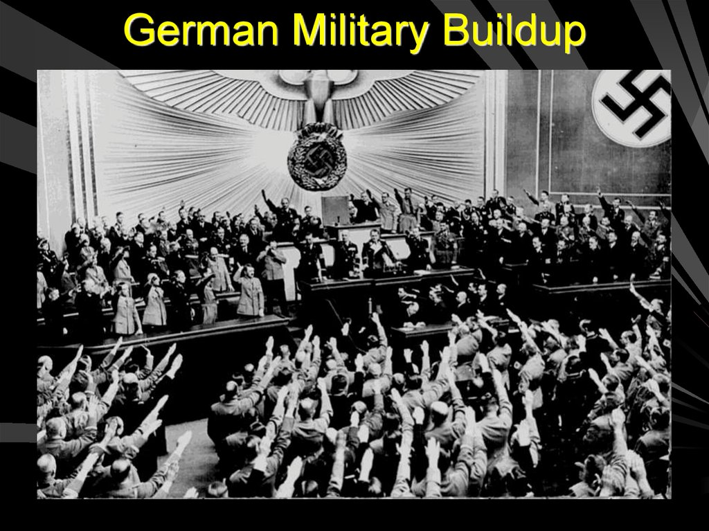 German Military Buildup