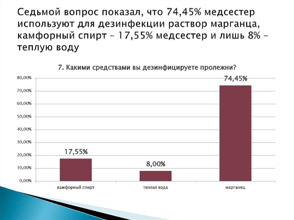 ДИПЛОМНАЯ РАБОТА online presentation  Седьмой вопрос показал что 74 45% медсестер используют для дезинфекции раствор марганца