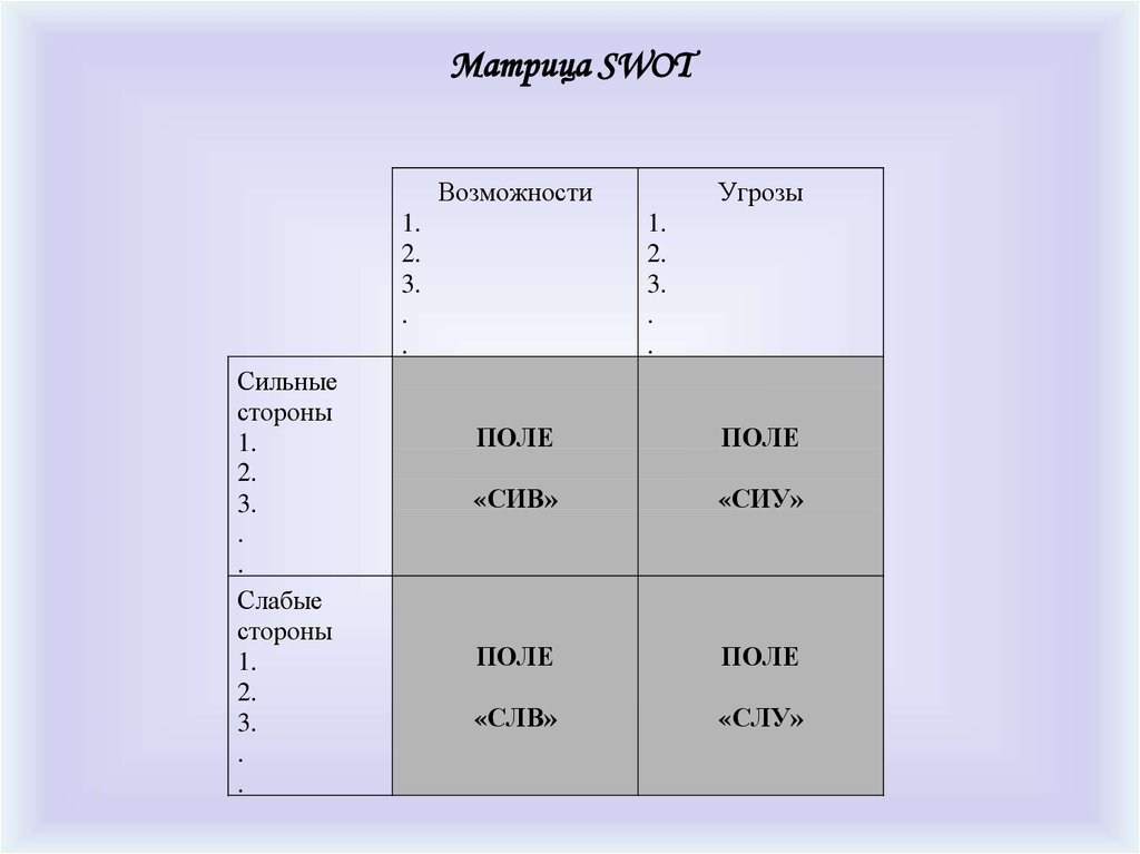 lenovo swot matrix Check out our top free essays on lenovo swot to help you write your own essay.