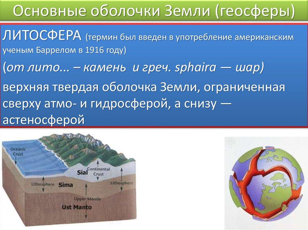 временном экосфера экологическая оболочка земли картинки сайте собраны