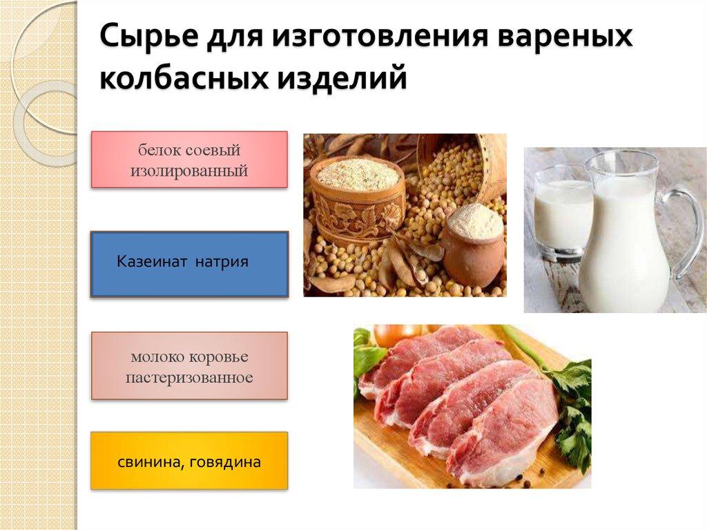 Сырье для изготовления натуральных добавок