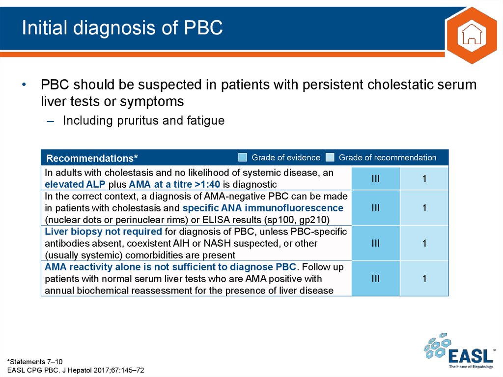 Initial diagnosis of PBC