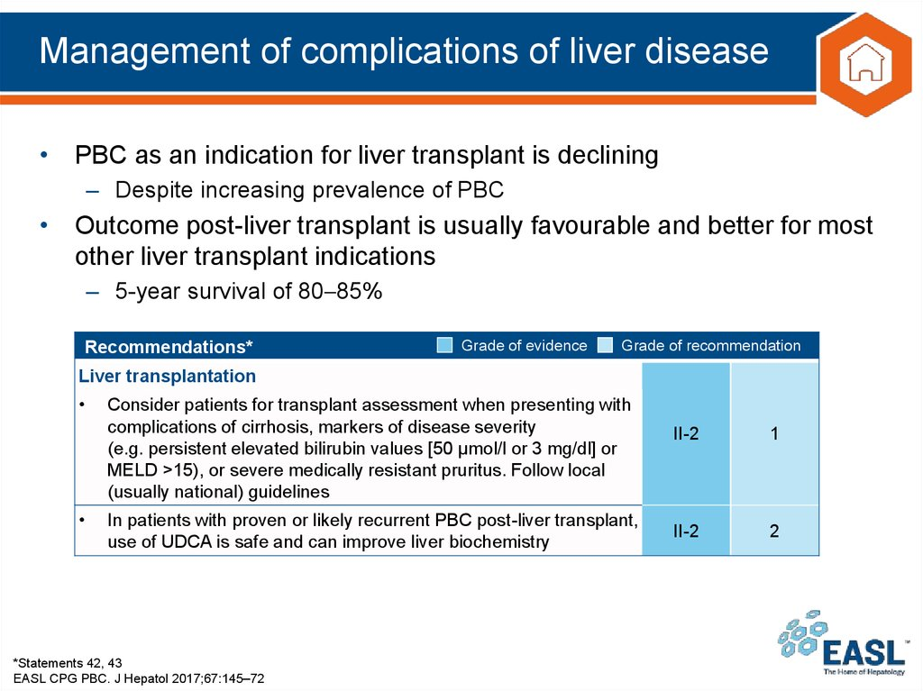 Management of complications of liver disease