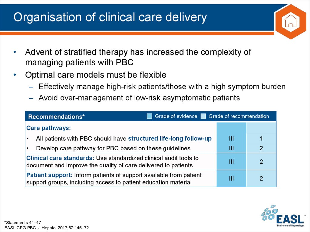 Organisation of clinical care delivery