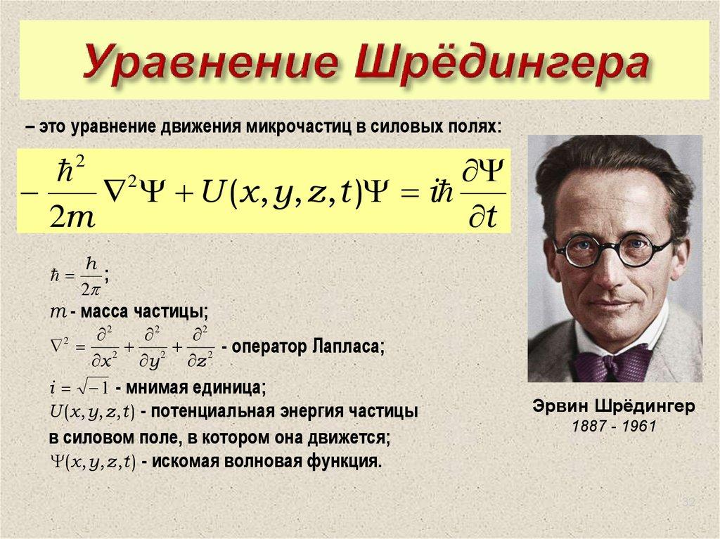 уравнение шредингера фото комнату