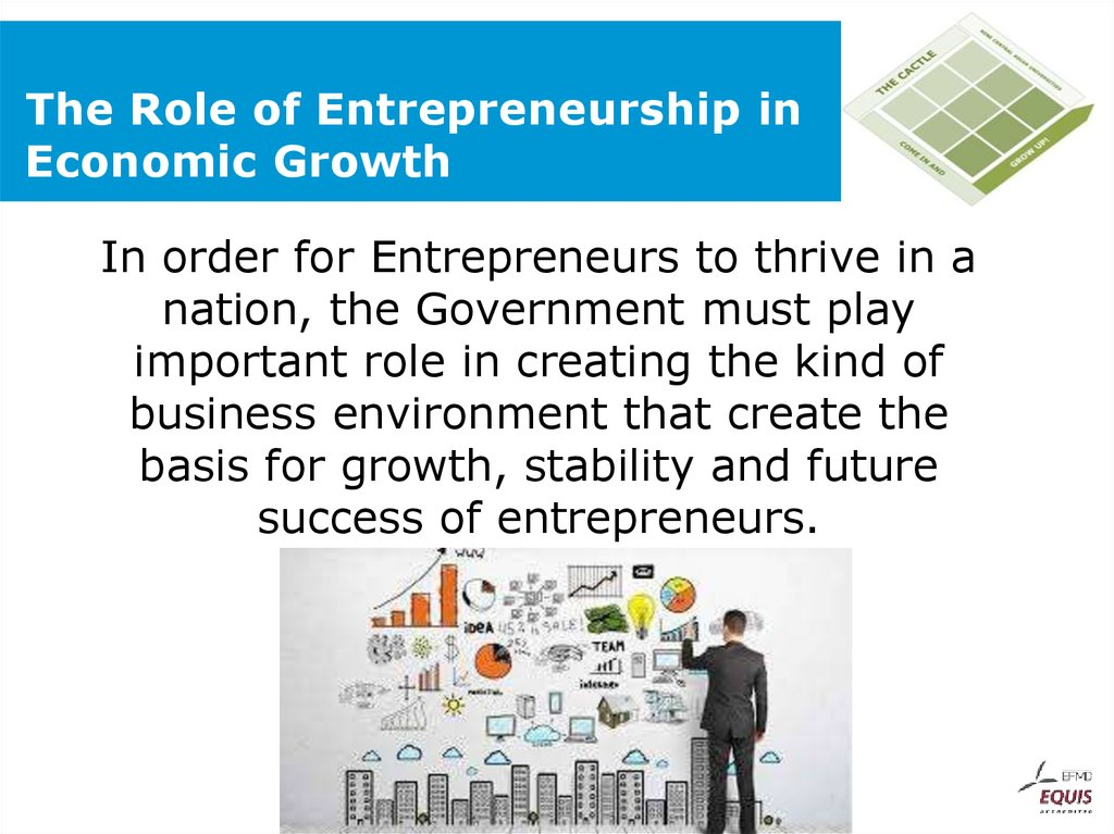 role of entrepreneurs Role of the entrepreneur in setting up a business by osmond vitez updated september 26, 2017 entrepreneurs are the individuals who start.