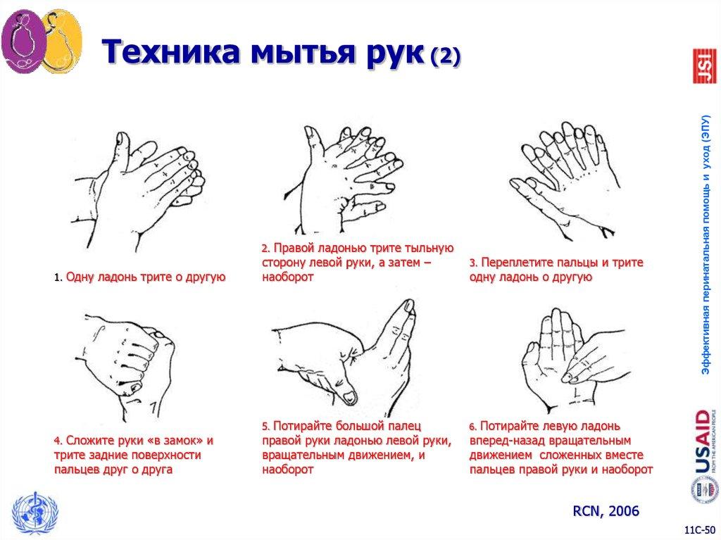 уровни мытья рук с картинками