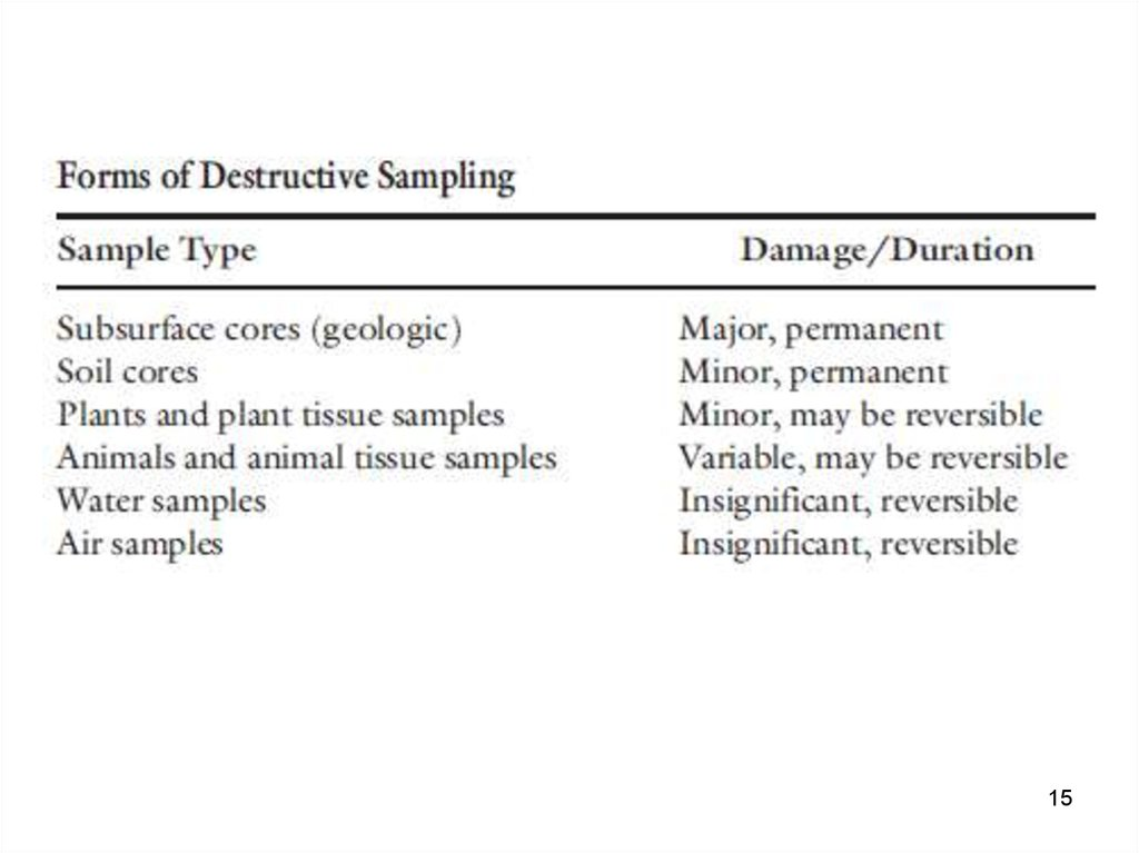 Sampling and data quality objectives for environmental