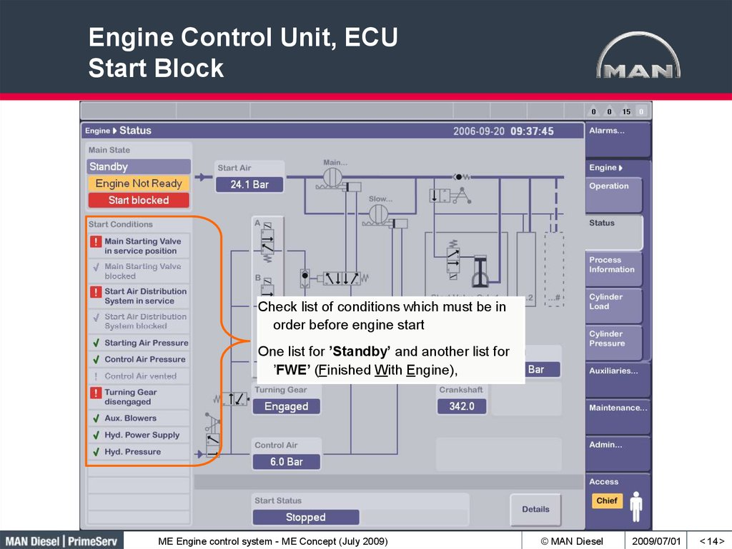 Engine Control Unit, ECU Start Block