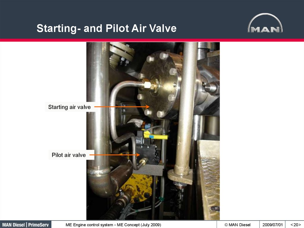 Starting- and Pilot Air Valve