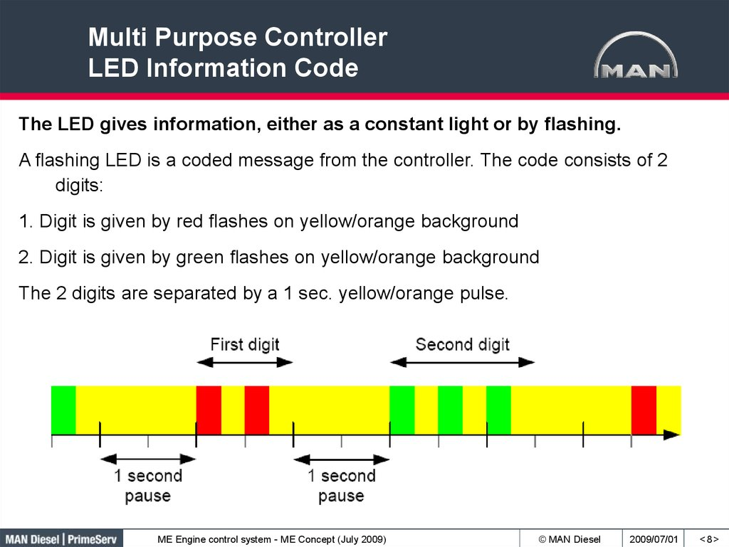 Multi Purpose Controller LED Information Code