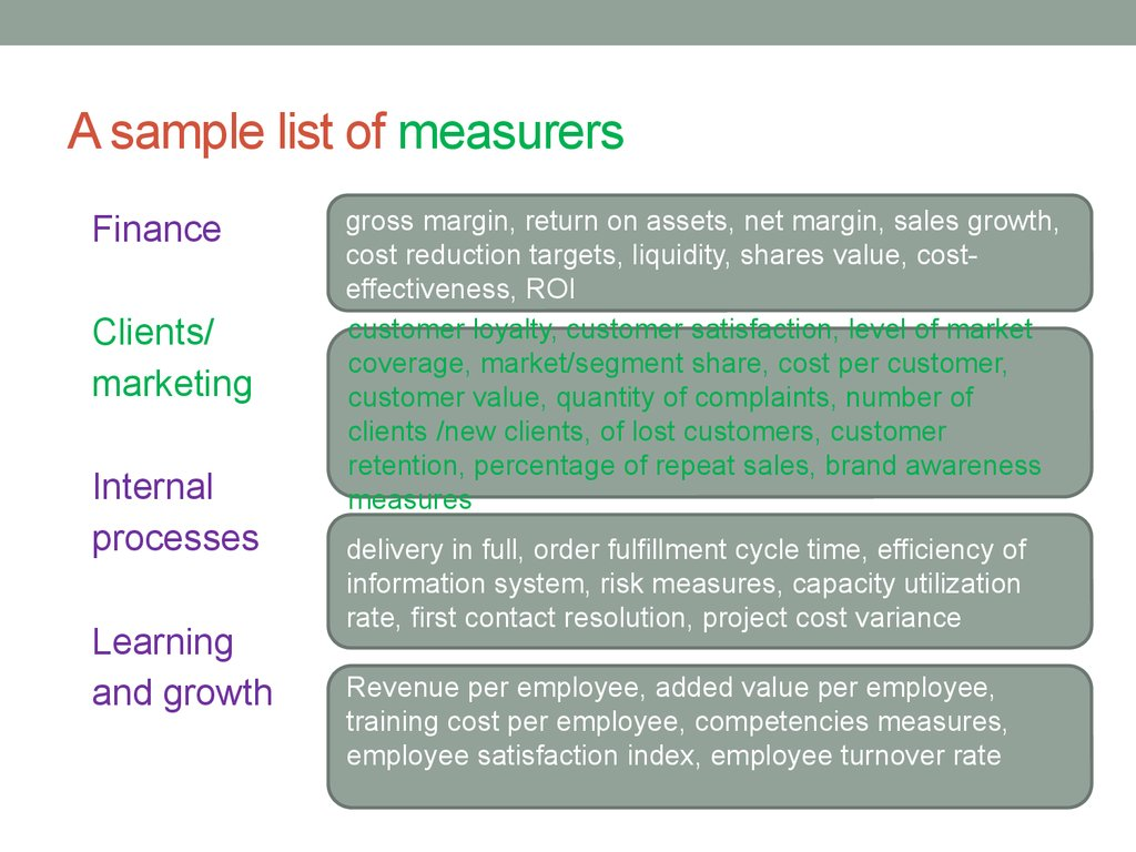A sample list of measurers