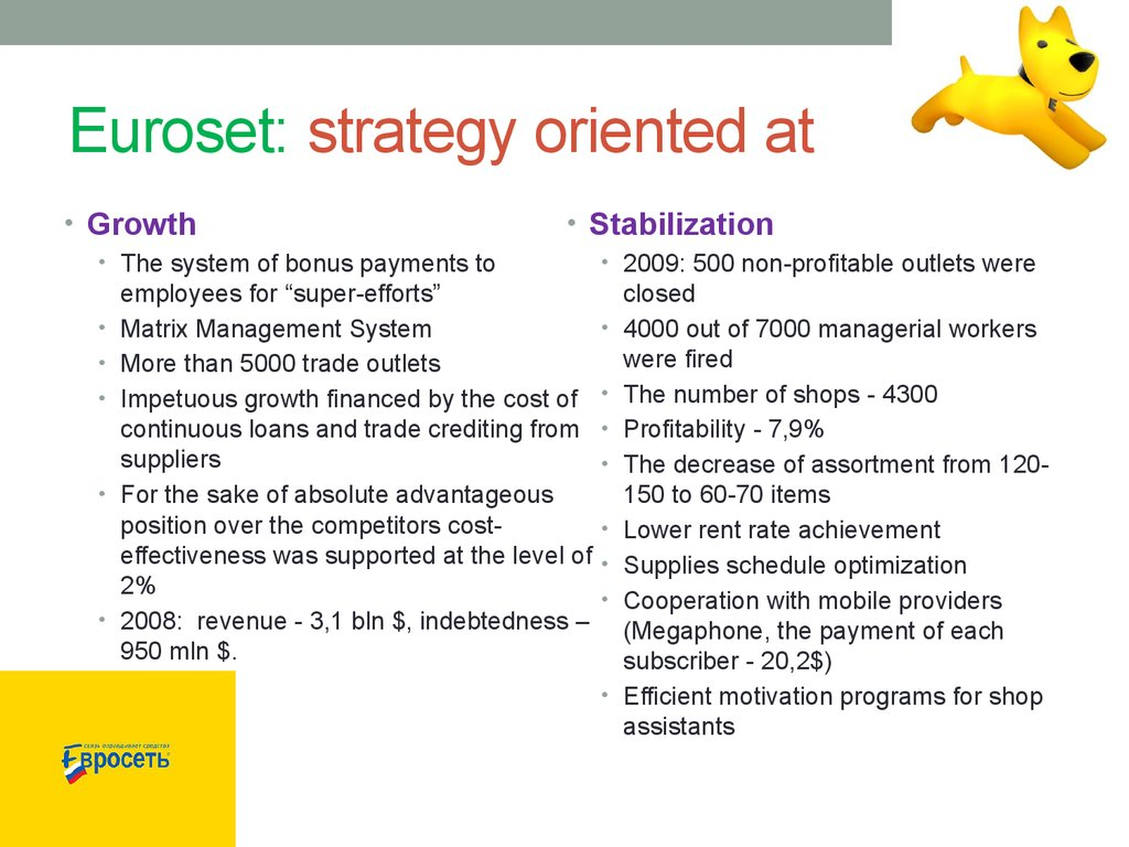Euroset: strategy oriented at
