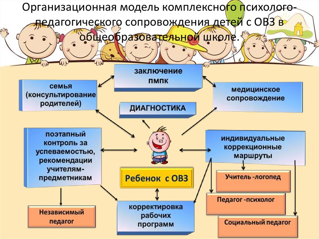 девушка модель психолого педагогической работы с детьми