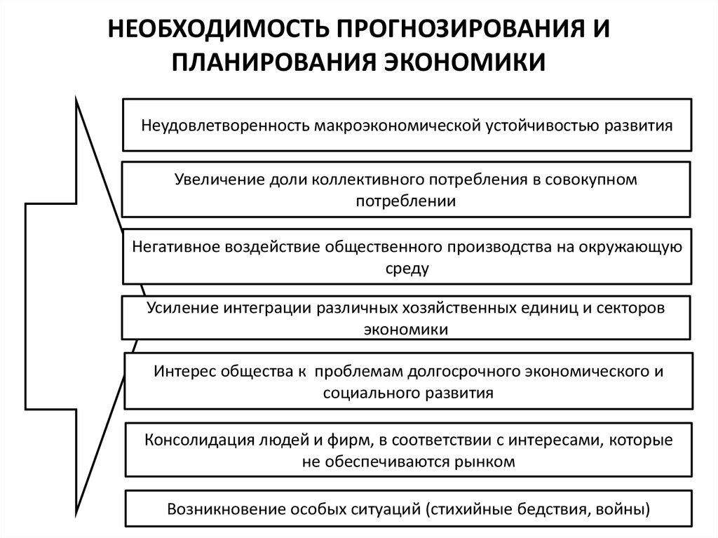 Решение задач по прогназированию и планированию экстремум метод лагранжа пример решения задачи