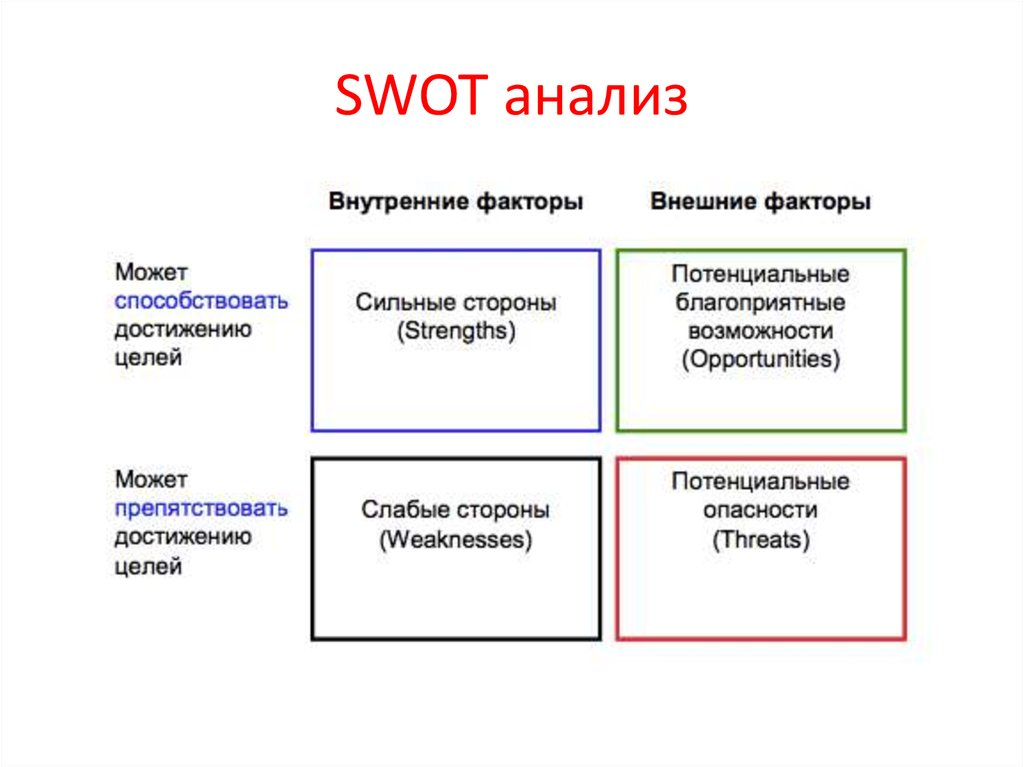 swot of etisalat A - strategic swot analysis review summary isofoton sa - strategic swot analysis review provides a comprehensive insight into the company's history, corporate strategy, business structure and operations.