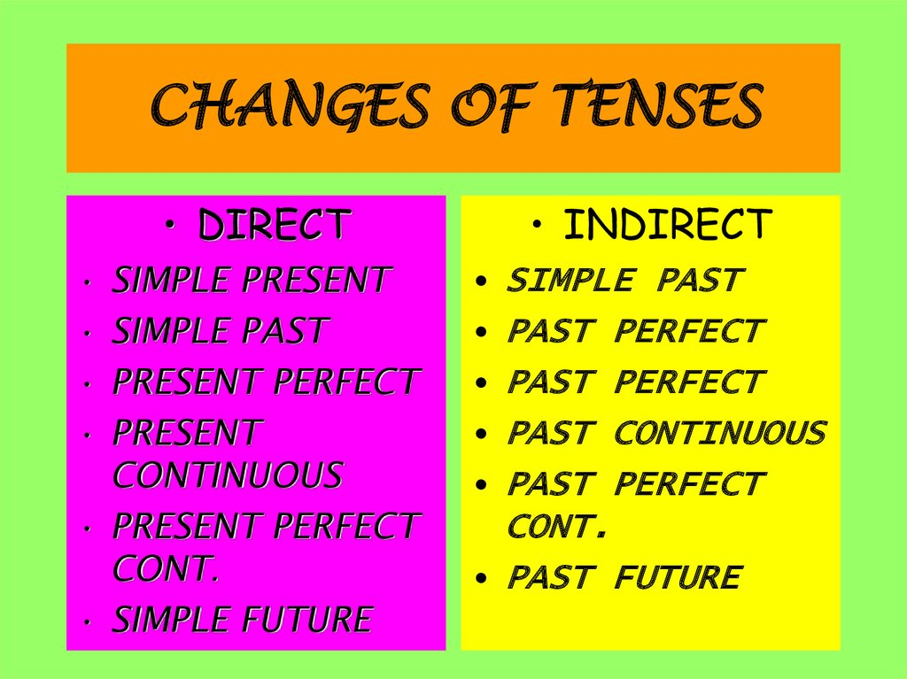 CHANGES OF TENSES