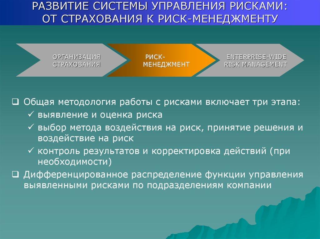 Сертификация по риск-менеджмент frm курсовая работа на тему сертификация и контроль качества алкогольной продукции