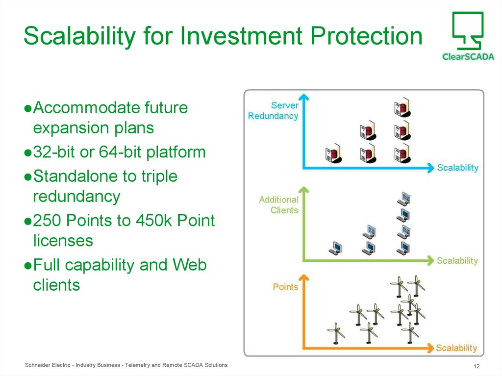 Scalability for Investment Protection