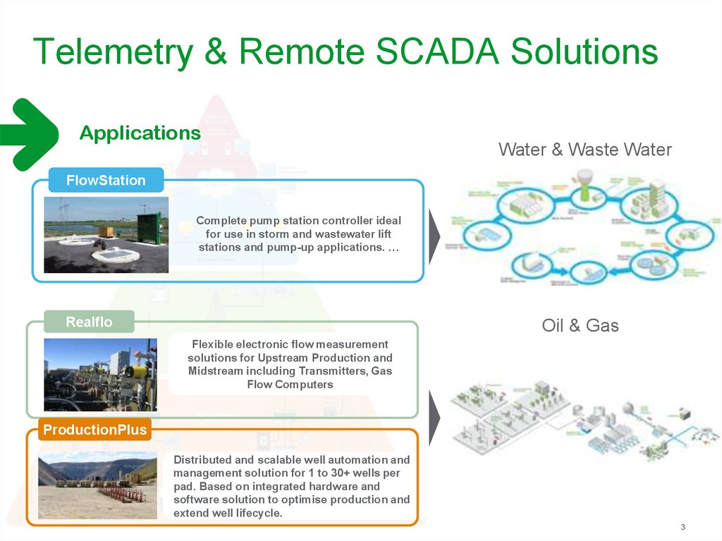 Telemetry & Remote SCADA Solutions