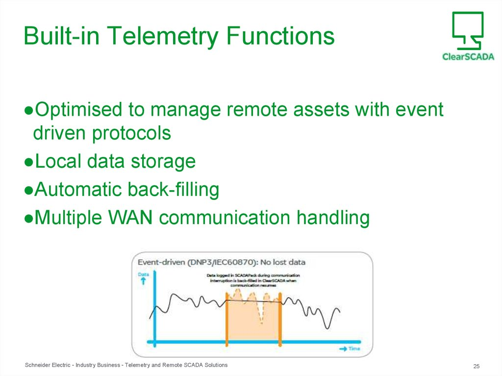 Built-in Telemetry Functions
