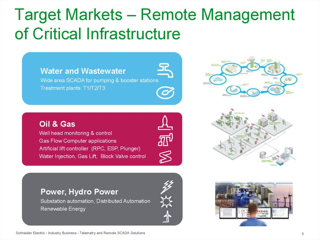 Target Markets – Remote Management of Critical Infrastructure