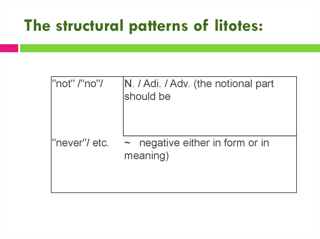 The structural patterns of litotes: