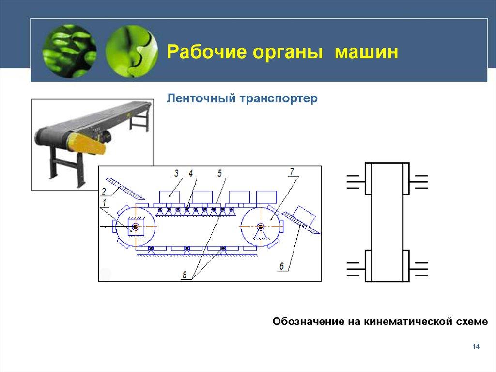 Кинематическая схема транспортера на ременной передачи веневский элеватор
