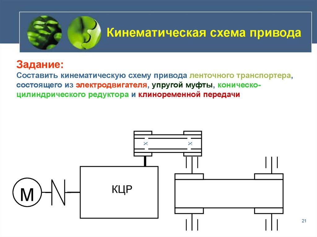 Кинематическая схема ременной передачи ленточного транспортера для рольгангов
