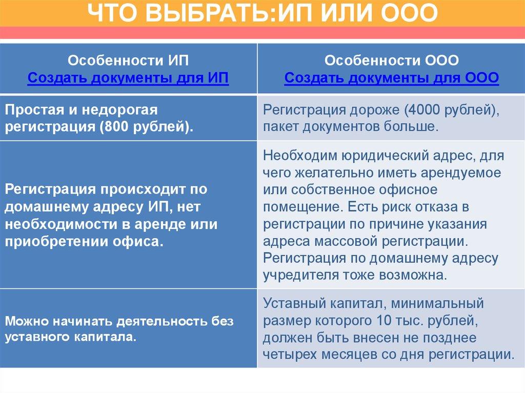 системы сдачи отчетности по электронным каналам связи